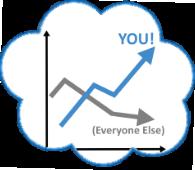 chart-cloud